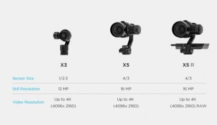Фото2 DJI OSMO RAW - Камера 4К с ручным стабилизационной системой в профессиональной комплектации OSMO RAW